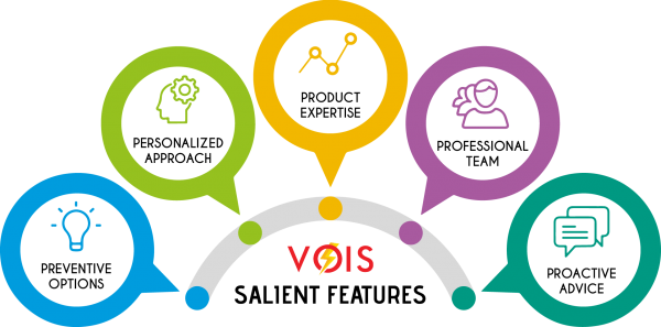 vois-features-graphic